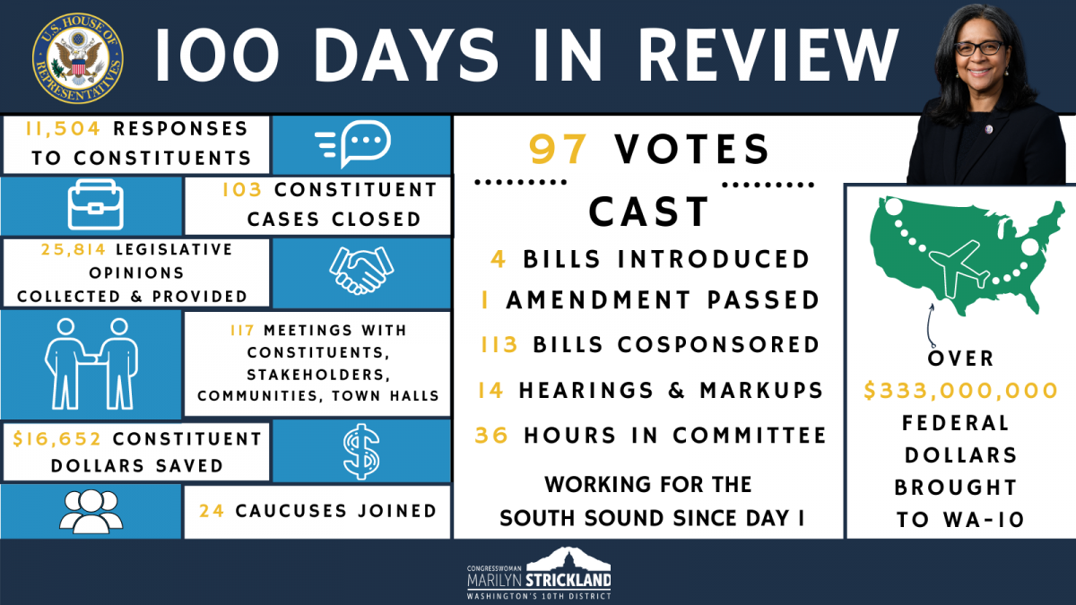 Rep. Strickland's First 100 Days Report